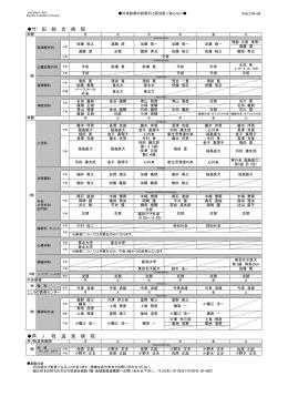 竹 田 綜 合 病 院 芦 ノ 牧 温 泉 病 院