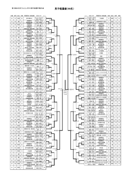 男子軽量級(95名) - 公益社団法人 全日本フルコンタクト空手道連盟 JFKO