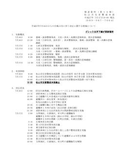 報道資料 第15報(PDF:339KB)