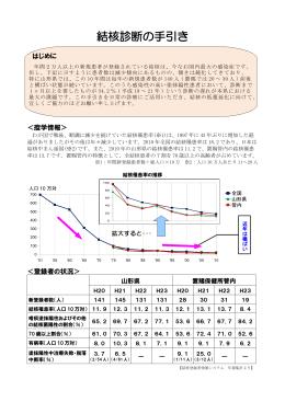 結核診断の手引き - 山形県ホームページ