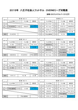 2015年 八王子社会人フットサル OVER40リーグ対戦表