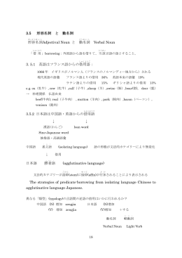 Compound Noun and Compound Verb Handout by Keiko Mochizuki