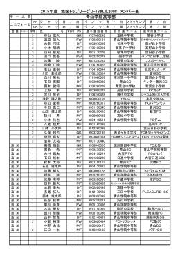 2015年度 地区トップリーグU-18東京2008 メンバー表 青山学院高等部