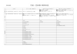 児童・思春期の精神疾患(萩地域) (PDF : 85KB)