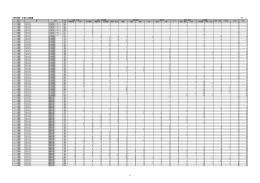 分野分類別・年度別人数実績(PDF/53.7KB)