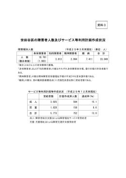 世田谷区の障害者人数及びサービス等利用計画作成状況