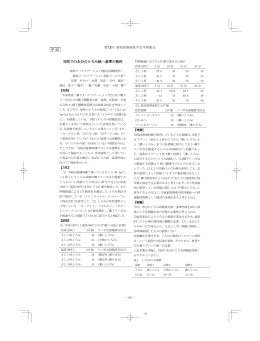 当院での水分のとろみ統一基準の検討 P-42
