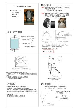硬化コンクリート(ヤング係数、クリープ)