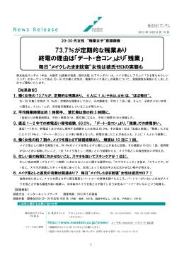 """【20・30代女性 """"残業女子""""意識調査】73.7%が定期的な残業"""