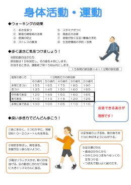 ウォーキングの効果 歩く速さに気をつけましょう! 良い歩き方でどんどん