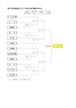 第95回全国高校ラグビー大会大分県予選組み合わせ