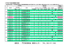 連絡先 : 門司区医師会 健診センター TEL 093-371-1583