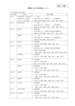 資料2別紙1 家庭系一般ごみの有料制について [PDFファイル/165KB]