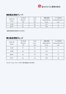 富士タルク工業株式会社 医薬品準拠グレード 化粧品準拠グレード