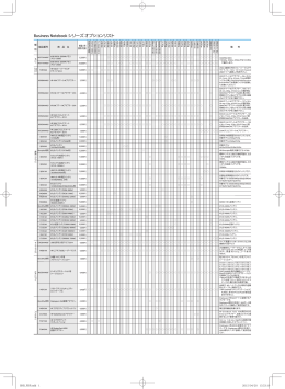 HP 法人ノートブック オプション一覧