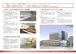 市民サービスセンター(仮称)の設計コンセプト