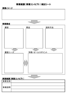 事業概要(事業コンセプト) 検討シート
