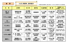 たばこ用資器材チョコット紹介(h24.1)