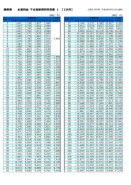 水道料金等早見表(PDF版) 業務用