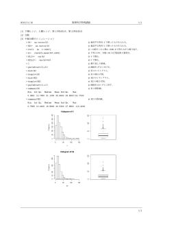データの数値化、シミュレーション