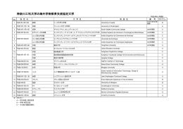 神奈川工科大学 海外学術教育交流協定大学一覧