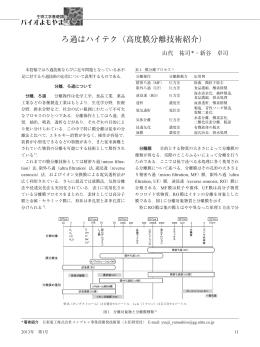 ろ過はハイテク(高度膜分離技術紹介)