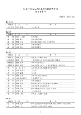 公益財団法人米沢上杉文化振興財団 役員等名簿