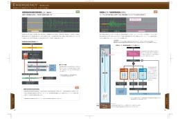 長周期センサー地震時管制運転システム 初期微動感知地震時管制運転