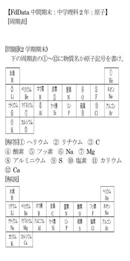 【FdData中間期末:中学理科2年:原子】 [周期表]