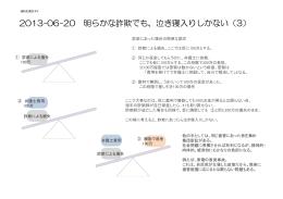 2013-06-20 明らかな詐欺でも、泣き寝入りしかない(3)