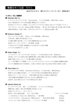 養蜂と蜂蜜 - 岡部由紀子のホームページ