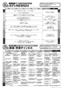 270 囲碁・将棋チャンネル