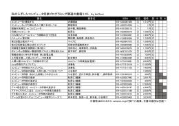 私の入手したコンピュータ将棋プログラミング関連の書籍リスト by ko1kun