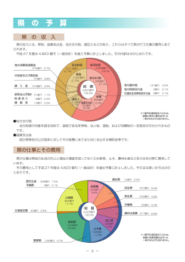 くらしと県税P3(県の予算)(PDF形式 500キロバイト)