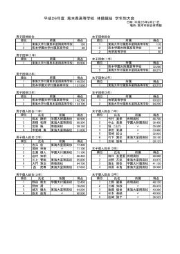 平成26年度 熊本県高等学校 体操競技 学年別大会