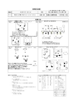 指導計画案 - 神奈川県サッカー協会