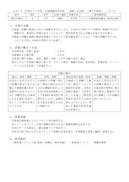1.学習の目標 2.評価の観点・方法 3.授業形態 4.使用教材