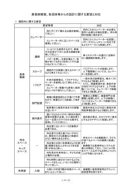 患者御家族、各団体等からの設計に関する要望と対応(PDF:164KB)