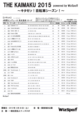 男女混成・ロード - WizSpo!!