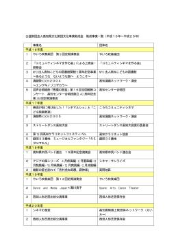 こちら - 高知県文化財団