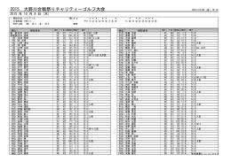 大野川合戦祭りコンペ成績表 - 大分竹中カントリークラブ