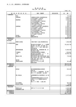 財産目録 - 社団法人・日本電化協会