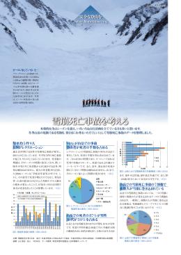 雪崩死亡事故を考える - JMA 公益社団法人 日本山岳協会
