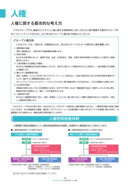 人権 (PDF:965KB)
