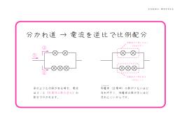 分かれ道 → 電流を逆比で比例配分