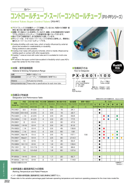 コントロールチューブ・スーパーコントロールチューブ(PX・PF