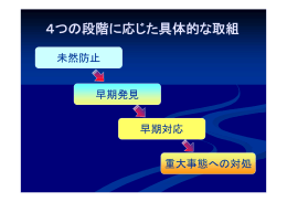 資料1-4 山本氏 提出資料 (PDF:194KB)