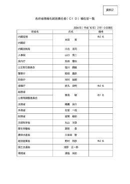 資料02_CIO補佐官一覧( 040130)(略歴抜) .doc