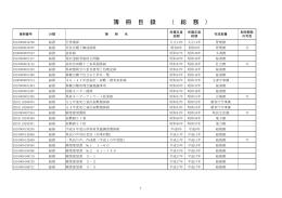 総務 - 山形県ホームページ