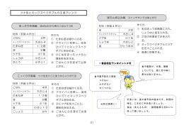 ページ21 ツナ缶とミックスベジタブルの主食アレンジ(PDF:154KB)